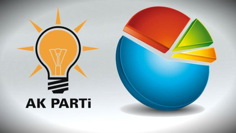 Ak Parti Adana'da adaylarını açıkladı
